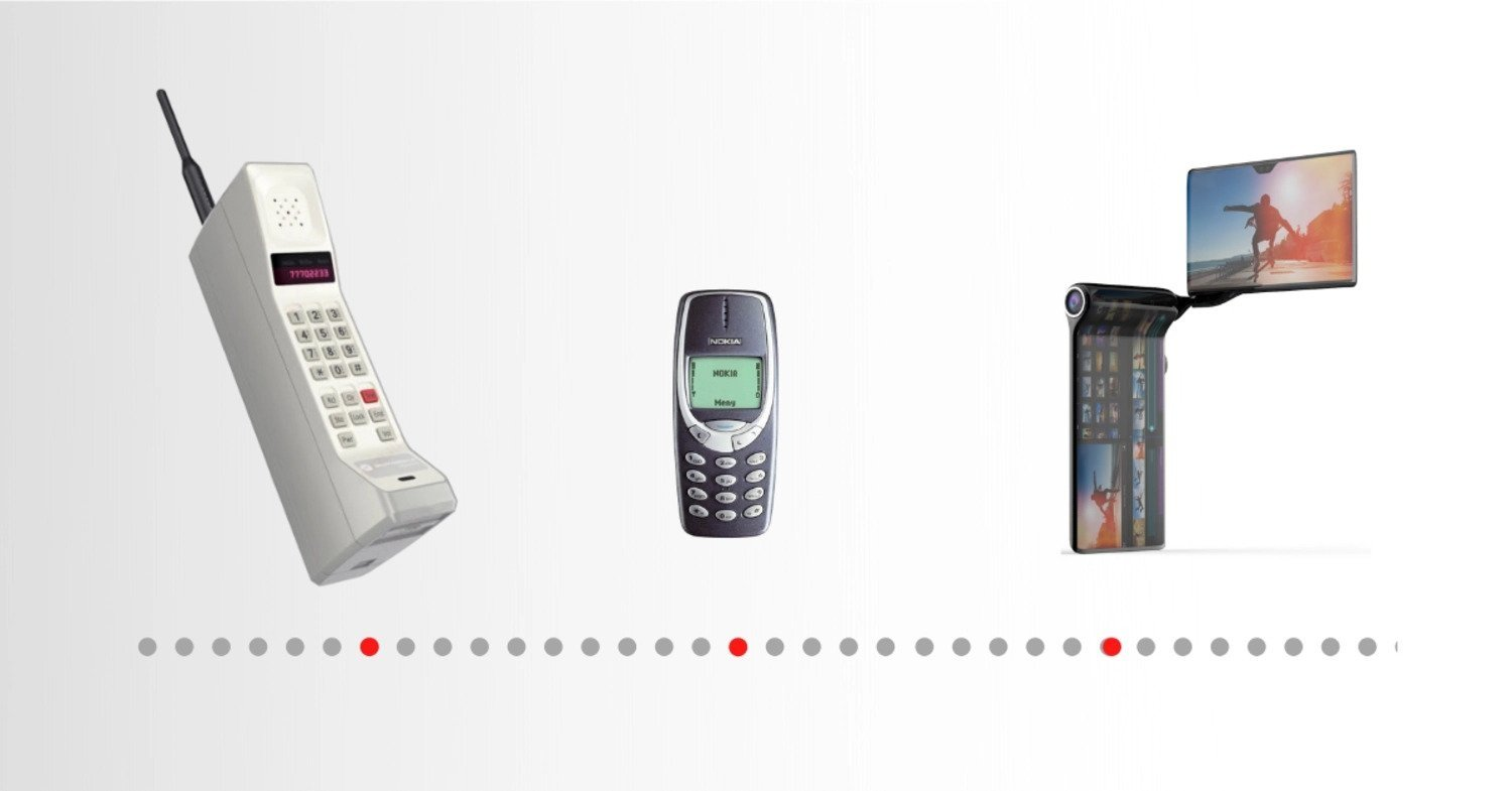 Cell phone history: From the first phone to today's smartphone wonders