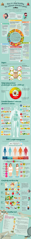 Versus_Infographic_Nutrition_V07_FINAL-01.png