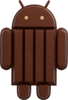 Android 4.4 KitKat (API level 19)